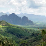 Nationalpark in Thailand